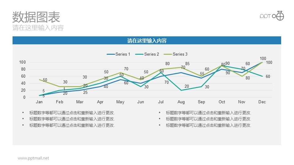 以月份为单位的折线统计图动态PPT图表下载_幻灯片预览图1