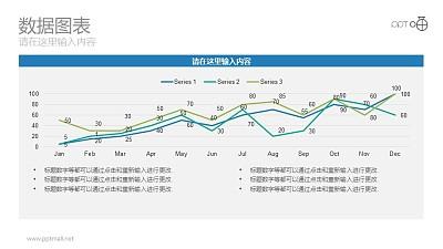 以月份为单位的折线统计图动态PPT图表下载