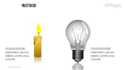 电灯创意—电灯+蜡烛对比关系PPT图形