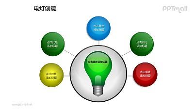 电灯创意—1+5彩色树状结构灯泡PPT