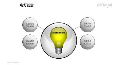 电灯创意—1+4发散汇聚结构灯泡PPT