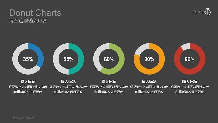 五个横向排列的彩色环形图数据分析对比图表PPT素材_幻灯片预览图2