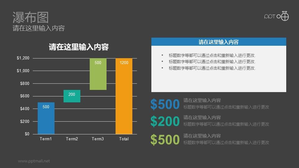瀑布图+文字说明扁平化动态PPT模板免费下载