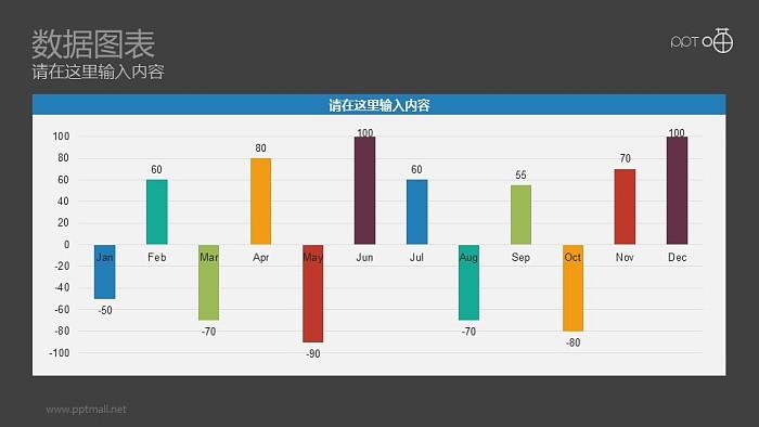 以月份为单位的彩色反映增减条形图动态PPT模板下载_幻灯片预览图2