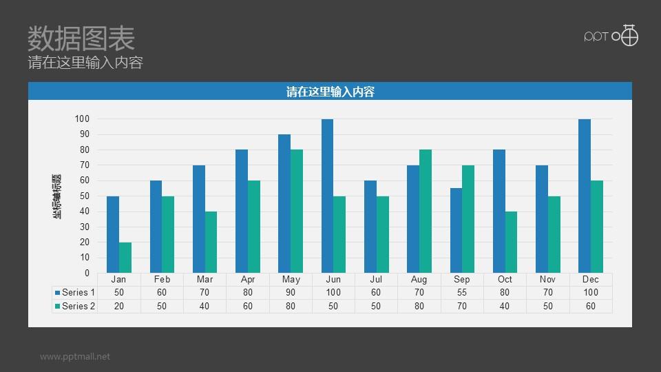 以月份为单位的清新蓝绿色条形图动态PPT图表