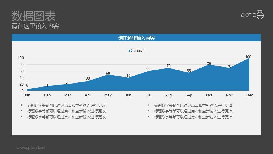 以月份为单位的蓝色面积图动态PPT图表_幻灯片预览图2