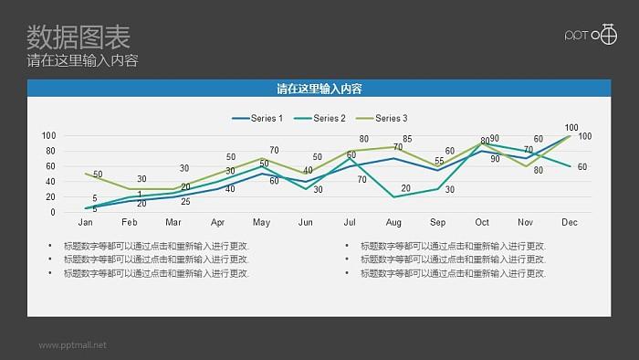 以月份为单位的折线统计图动态PPT图表下载_幻灯片预览图2