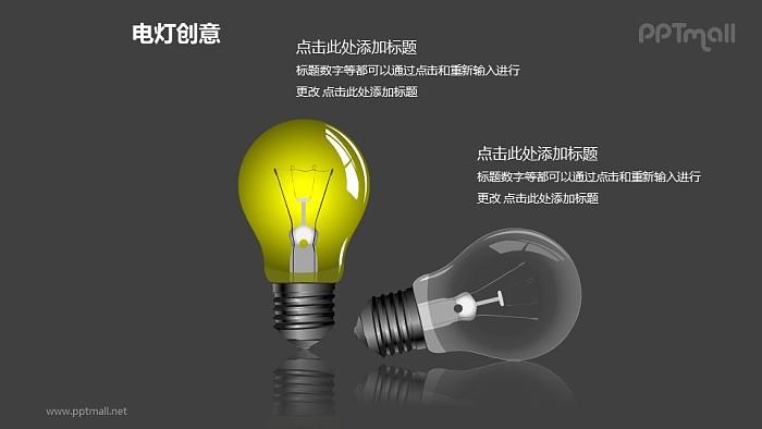 电灯创意—两个精美3D电灯泡PPT图形素材_幻灯片预览图2