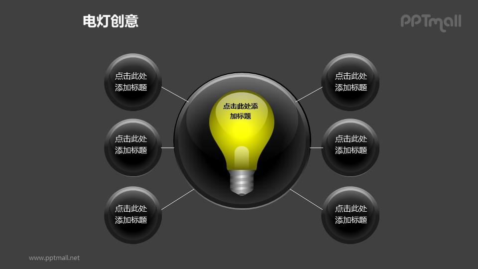 电灯创意—1+6发散汇聚结构灯泡PPT