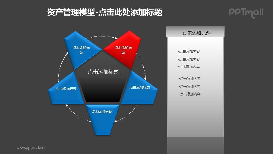 资产管理模型——6个多边形组成的循环图PPT模板素材