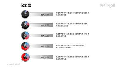 多个仪表盘并列排版PPT样式模板下载