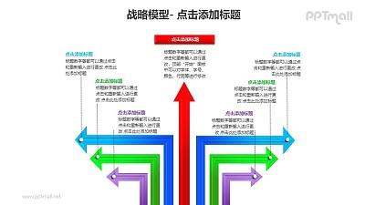 战略模型——多个(7个)彩色箭头树状图结构图形PPT素材下载
