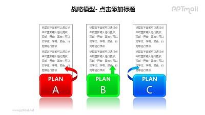 战略模型——三组方案对比PPT模板素材下载
