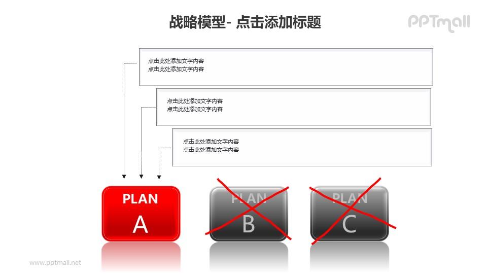 战略模型——战略方案选择PPT模板素材下载