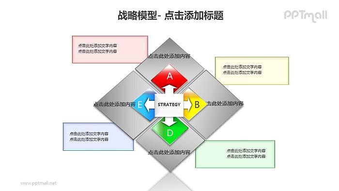 战略模型PPT模板下载