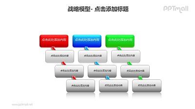 战略模型——战略关系分析图PPT模板素材