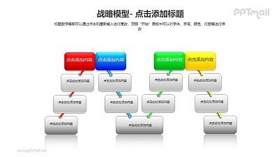 战略模型——战略目标分析图PPT模板素材