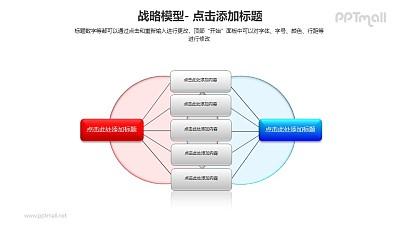 战略模型——分析问题相同点的PPT模板素材