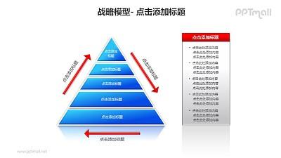 战略模型——实施方案计划的反馈机制图的PPT模板素材