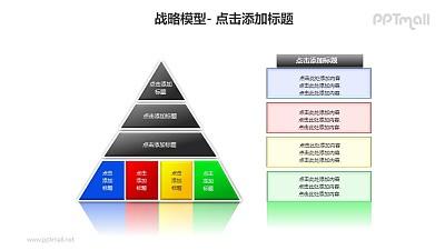 战略模型——三角形层次关系分析图PPT模板素材