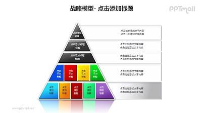 战略模型——金字塔形层次分析图PPT模板素材