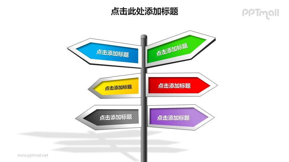 战略方向——路标指示牌样式的战略指针PPT模板素材