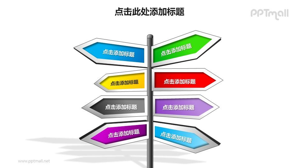 战略方向——多个(8个)路标指示牌样式的战略指针PPT模板素材