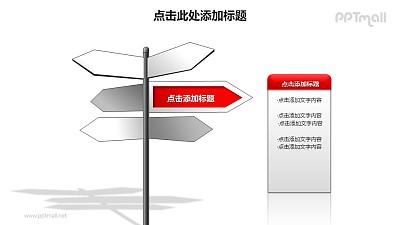 战略方向——路标指示牌样式的战略方向分析PPT模板素材