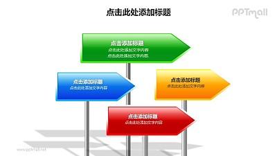 战略方向——一组(4个)路标指示牌样式的PPT模板素材