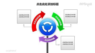 战略方向——循环图+文本框的PPT图形素材
