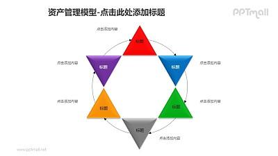 资产管理——多个(6个)三角形组成的循环图PPT模板素材