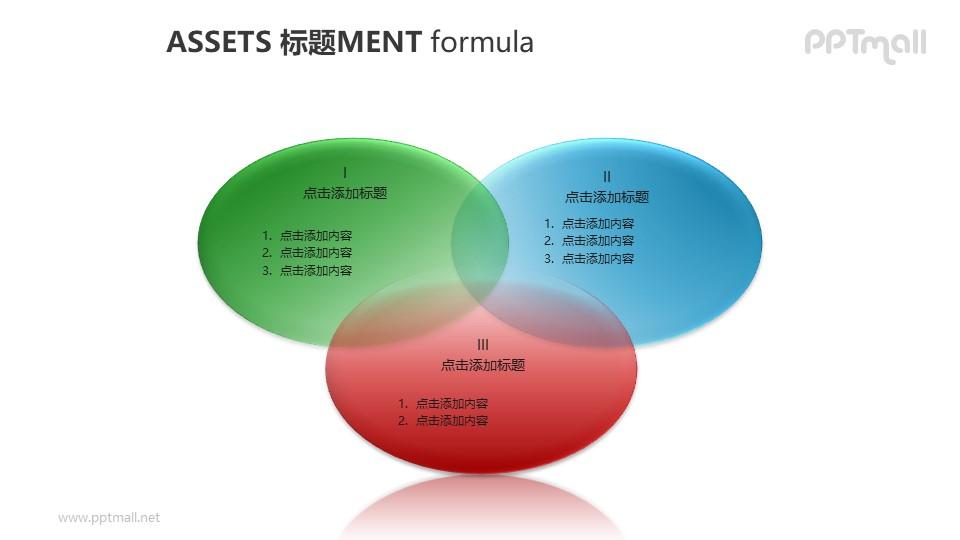 资产管理——三个相互重叠的椭圆形常用概念图PPT模板素材
