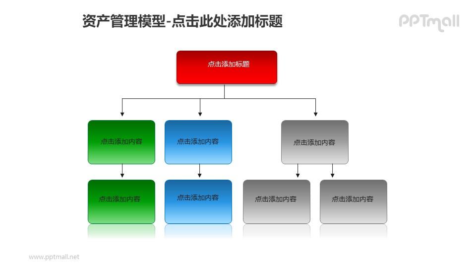 资产管理——三层次组织架构图PPT模板素材