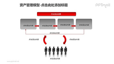 资产管理模型——流程关系中的人员管理PPT模板素材