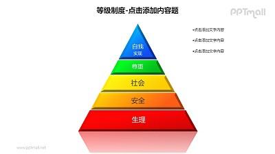 等级制度——金字塔等级层次PPT图形素材下载