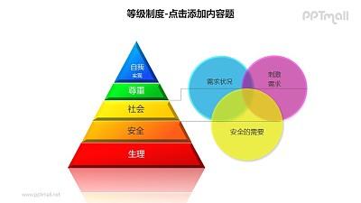 等级制度——金字塔+三个圆形组成的PPT图形素材