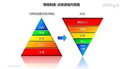 等级制度——两个相反的金字塔形层次关系分析PPT图形素材