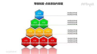 等级制度——多个六边形组成的四层次等级关系PPT图形素材