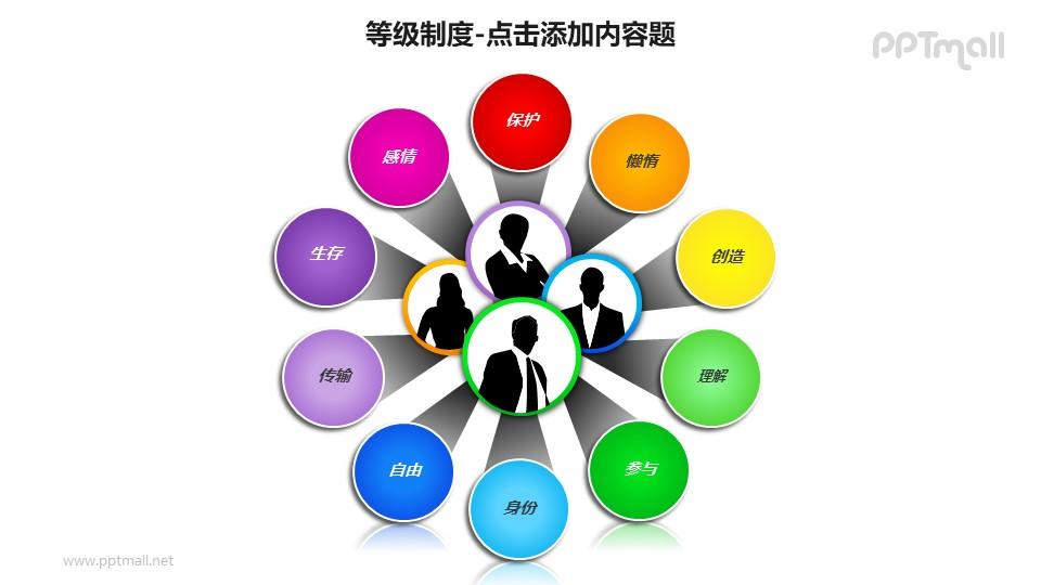 等级制度——由中心发散的彩色圆球概念图PPT图形素材