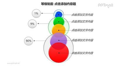 等级制度——多个叠加的彩色圆片样式的比例列表PPT模板素材