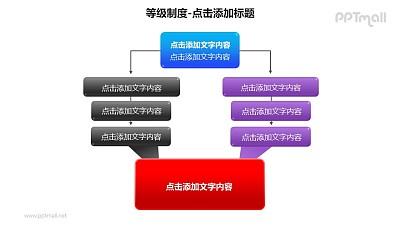等级制度——两部分并列的组织架构流程图PPT模板素材