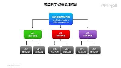 等级制度——三个层次的组织结构流程图PPT模板素材
