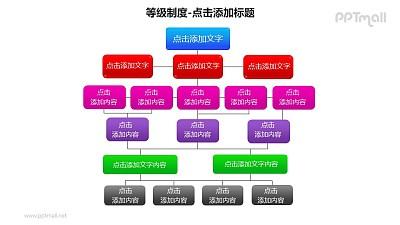 等级制度——多层次的组织结构图PPT模板素材