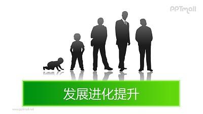 发展进化提升——人类成长图样式的发展进化提升模式PPT模板素材