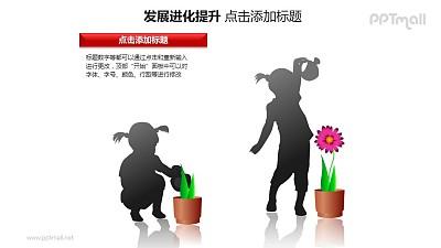 发展进化提升——儿童浇花+花开的对比图PPT模板素材