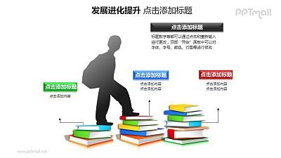 发展进化提升——走在书本上的学生图样的PPT模板素材