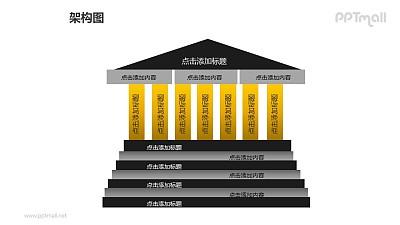 架构图——有阶梯的房屋建筑+文本框PPT图形素材