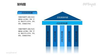 架构图——文本框+蓝色的亭子PPT图形素材