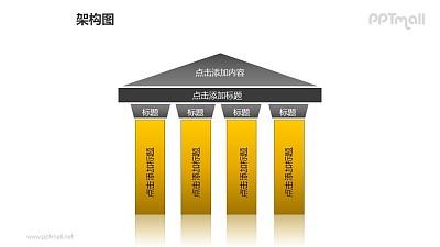 架构图——有四根黄色柱子的建筑PPT图形素材