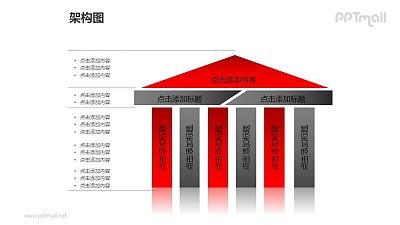 架构图——文本框+多根(6根)柱子的建筑PPT图形素材